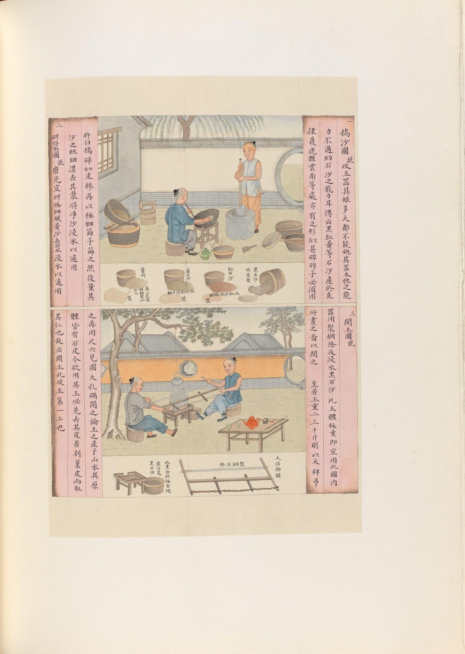玉石调查与研究.部分插图. 玉作图说.1906 年